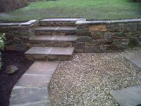 Landscapers ilkeston